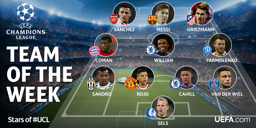 Willian, Alexis, Rojo, Messi In Champions League Team Of The Week