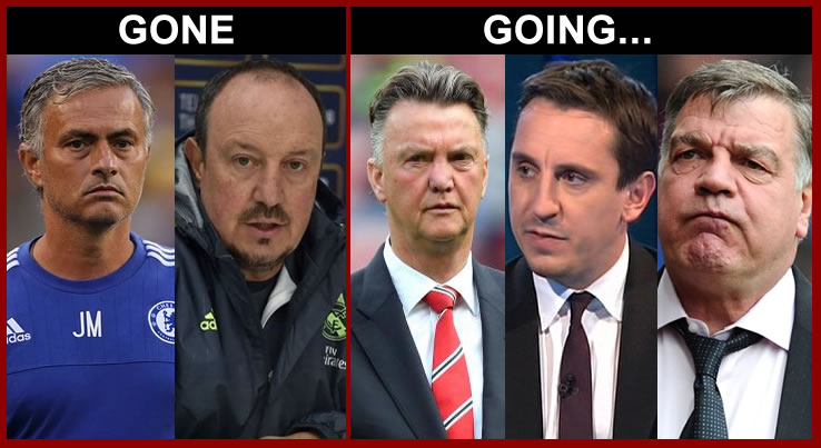 Managers' Sack Race: Who's Next After Mourinho And Benitez?