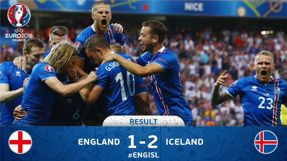 Brilliant Iceland Knock England Out Of Europe