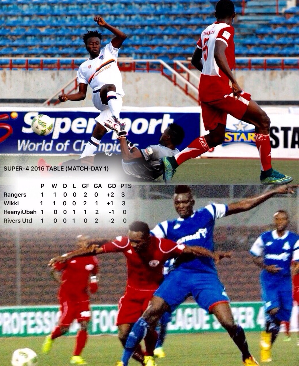 Super-4: Rangers, Wikki Battle For Top Spot; Rivers, Ifeanyiubah Go For Broke