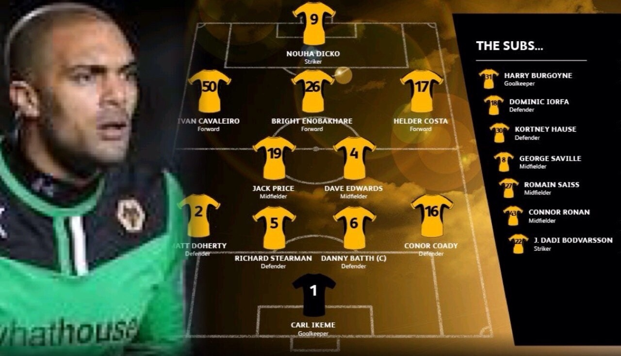 Ikeme Returns For Wolves; Ighalo, Kayode Extend Goal Drought