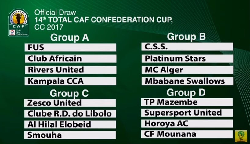 CAFCC Draw: Rivers United Face Moroccan, Tunisian, Ugandan Foes In Group A