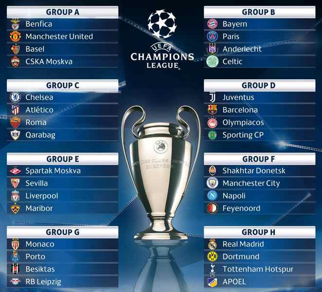 Chelsea, Spurs Get Tough UCL Draws; United, Liverpool, City Lucky