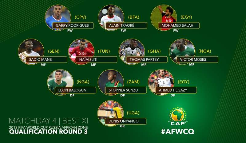 Balogun, Moses, Mane, Zambia's Sunzu Make World Cup Qualifiers Best XI