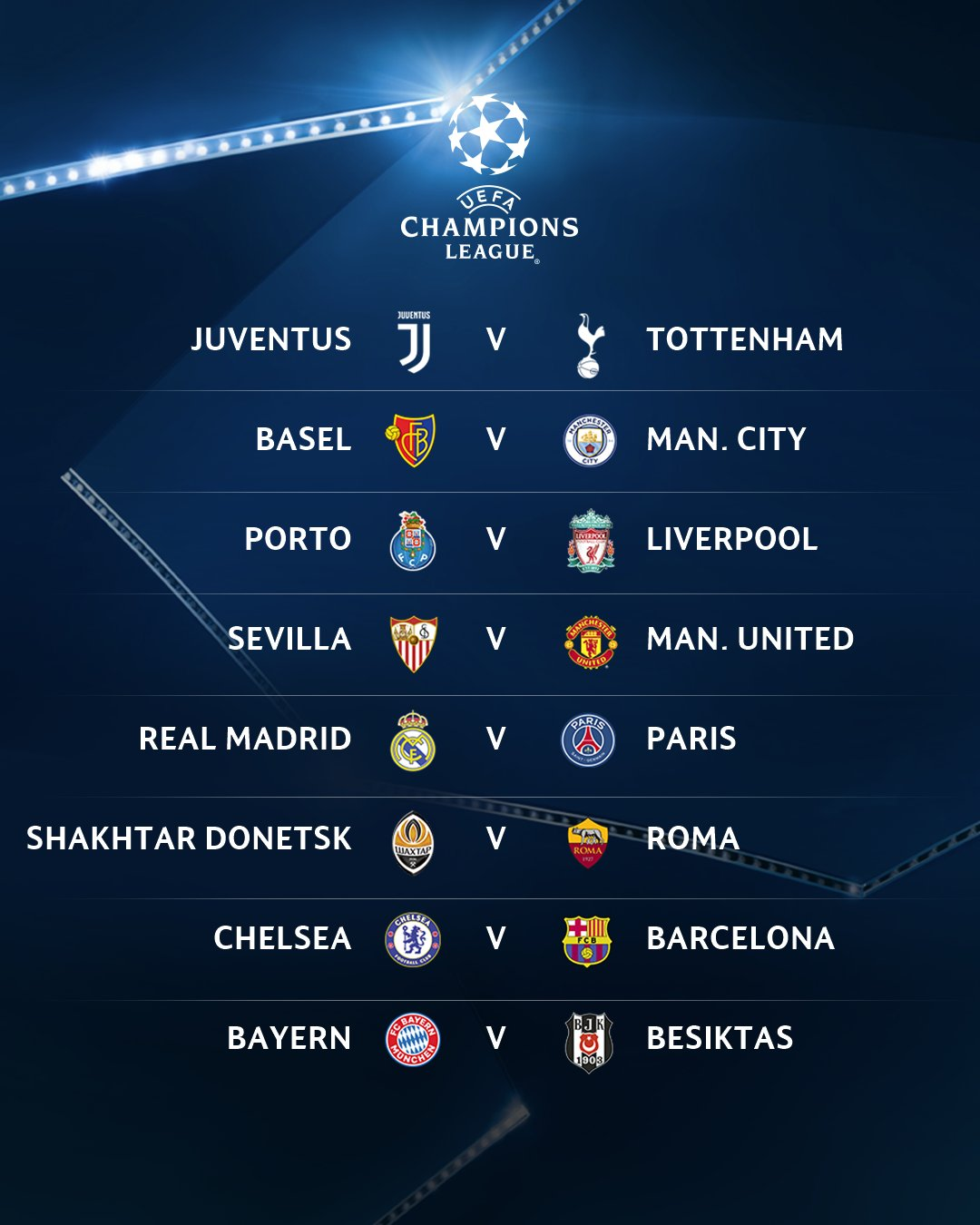 Ucl R16 Chelsea Draw Barca Real Madrid To Face Psg United Get Sevilla In The Champions League Complete Sports Nigeria
