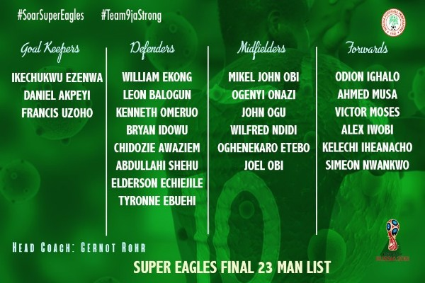 Aina, Agu Dropped As Rohr Names Final Super Eagles World Cup Squad; Obi, Simy Included