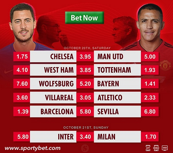European Football: Top 6 Fixtures To Look Out For This Weekend in Europe