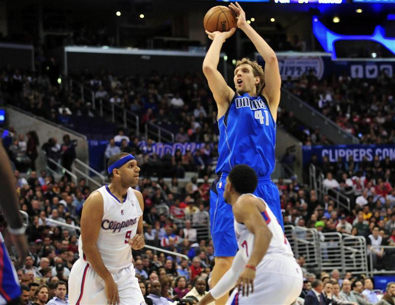 Nowitzki Plots December Return