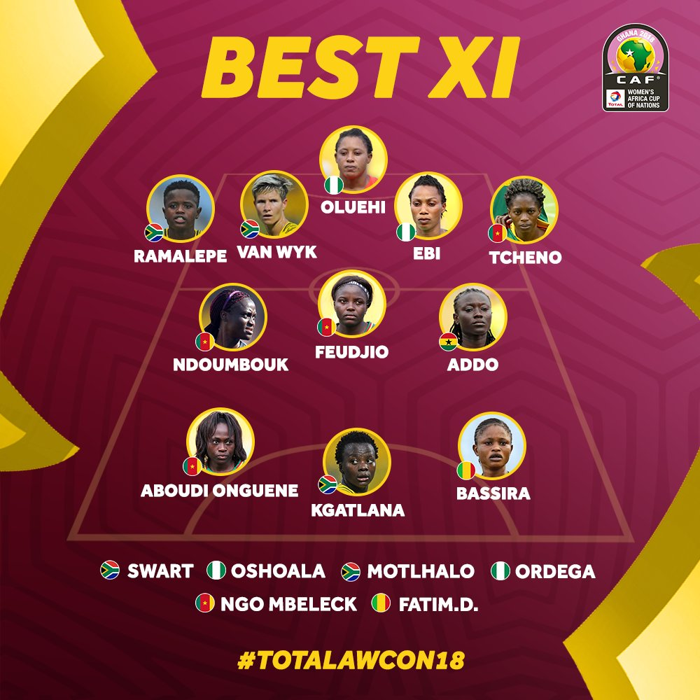 AWCON 2018: Ebi, Oluehi Named In Team Of The Tournament