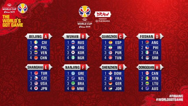 FIBA World Cup Draw: D'Tigers To Face Argentina, Russia and Korea