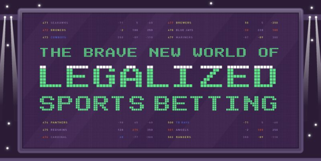 The Impact Of Legalized Betting On US Sports