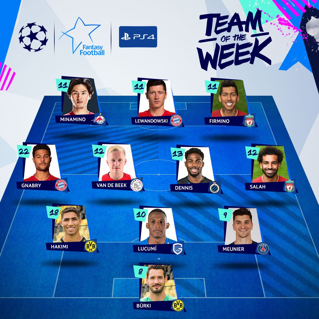Dennis  Named In UEFA Champions  League Team Of The Week