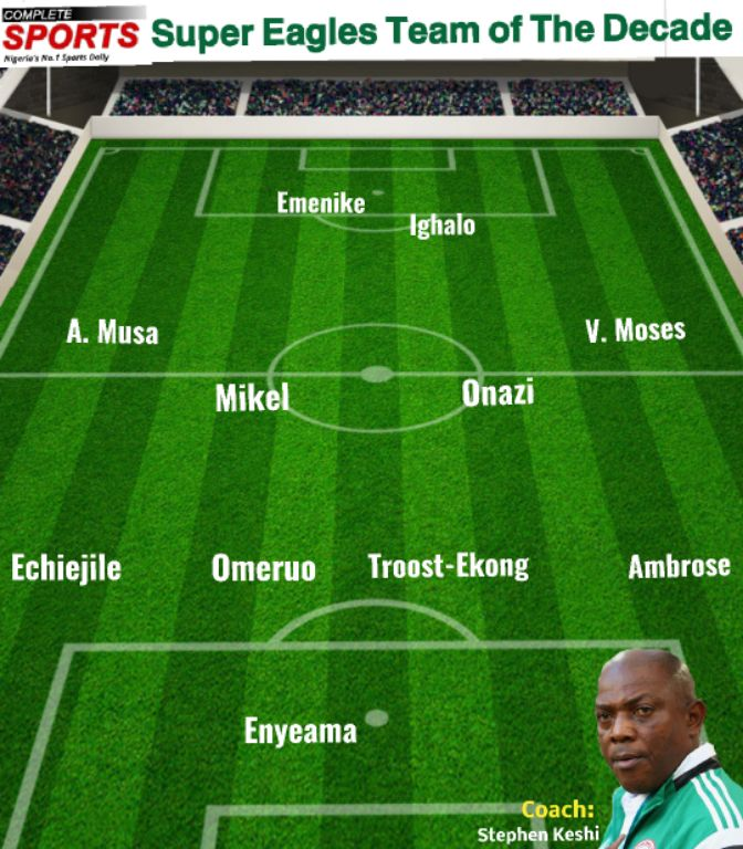 Complete Sports' Super Eagles Team Of The Decade: Enyeama, Mikel Top List