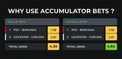 what-is-an-accumulator-bet