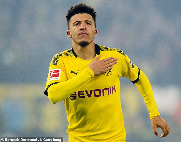 Manchester United Close To Agreeing Personal Terms With Dortmund's Sancho