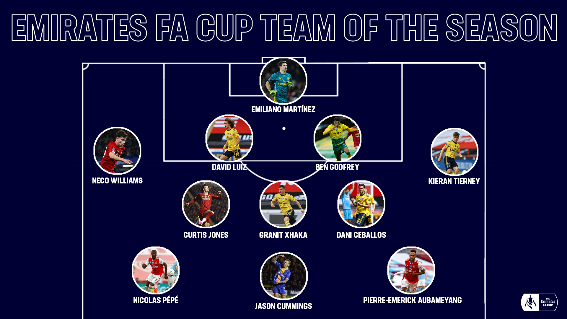 Ighalo Miss Out On FA Cup Team Of The Season