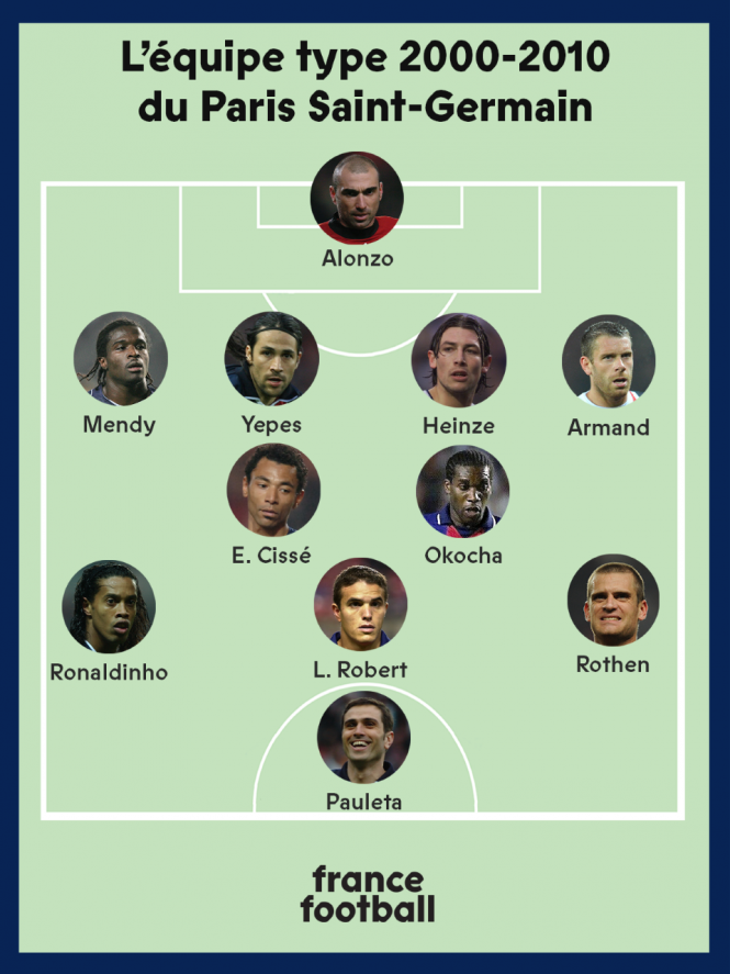 Okocha, Ronaldinho Make PSG's Team Of The Decade List