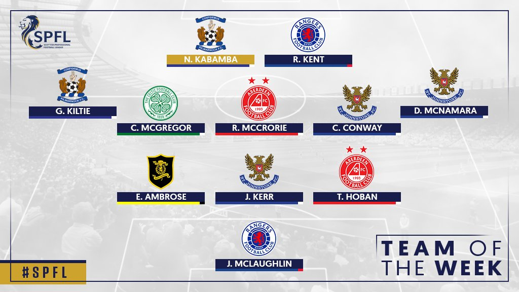Ex-Eagles Defender Ambrose Makes Scottish League Team Of The Week