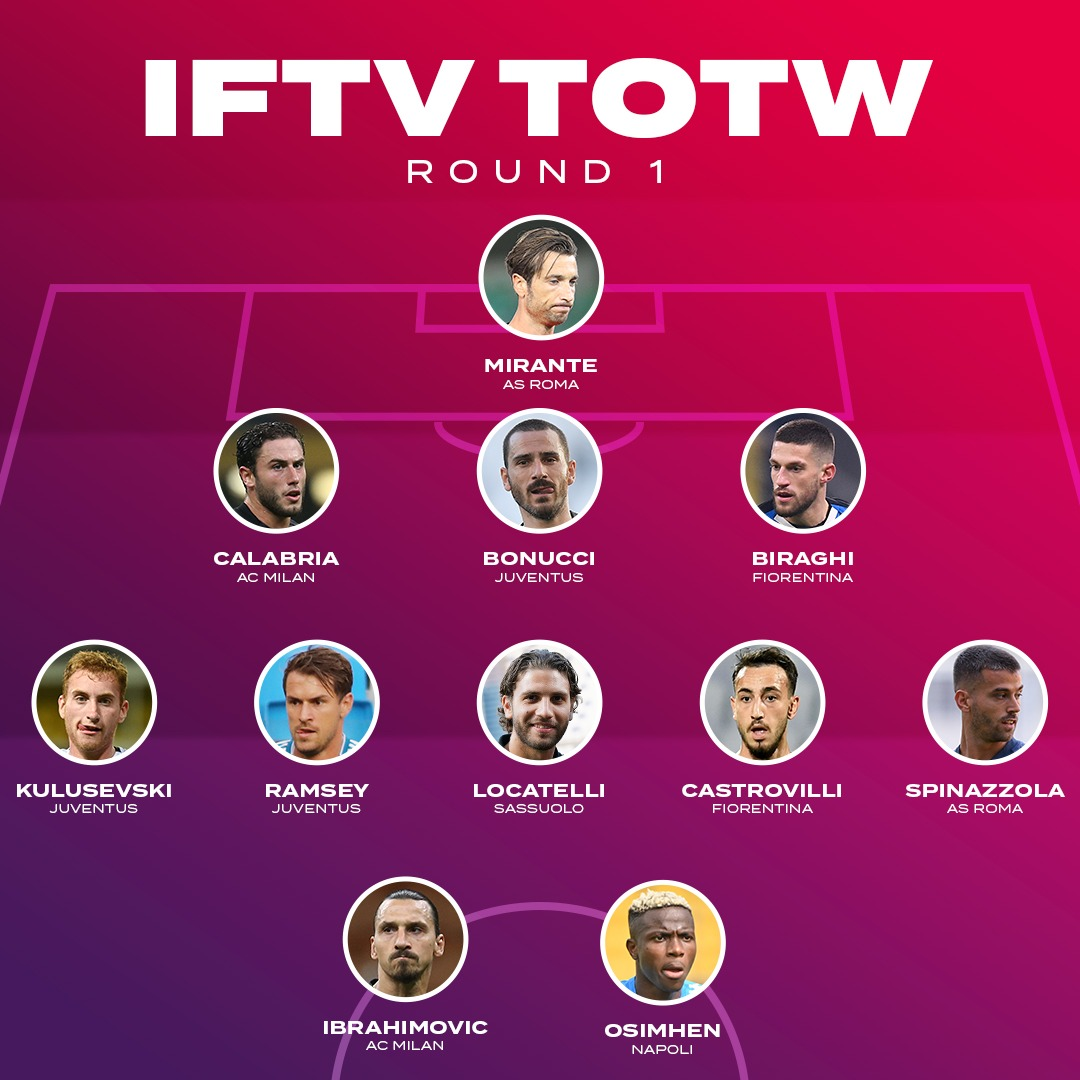 Osimhen Makes IFTV Serie A Team Of The Week