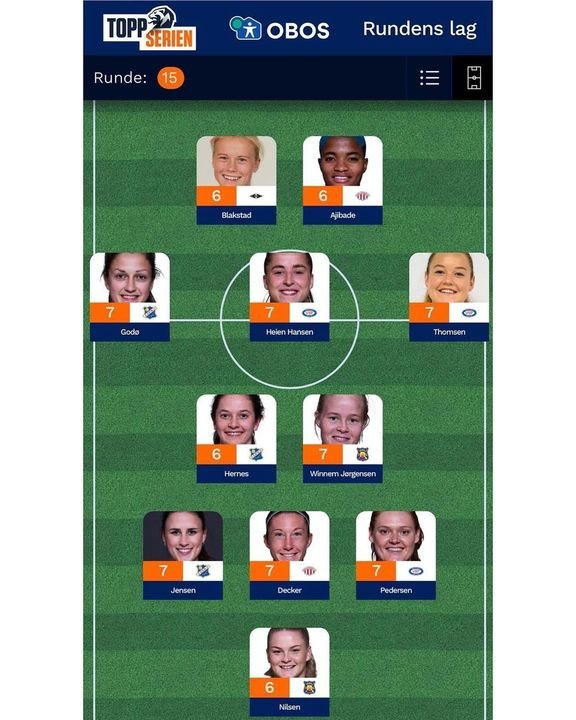 Norway Women's League: Super Falcons Star Ajibade Makes Team Of The Week